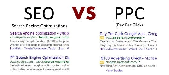 ROI of SEO vs PPC
