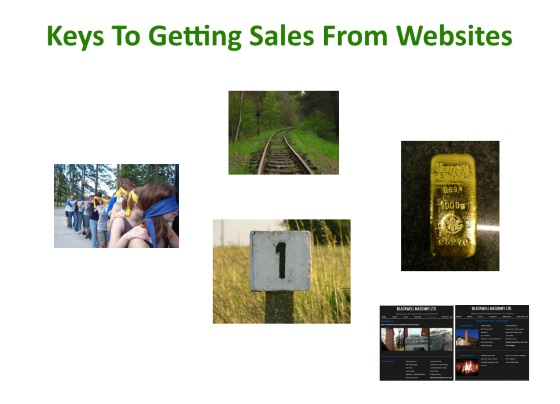 get more sales from website