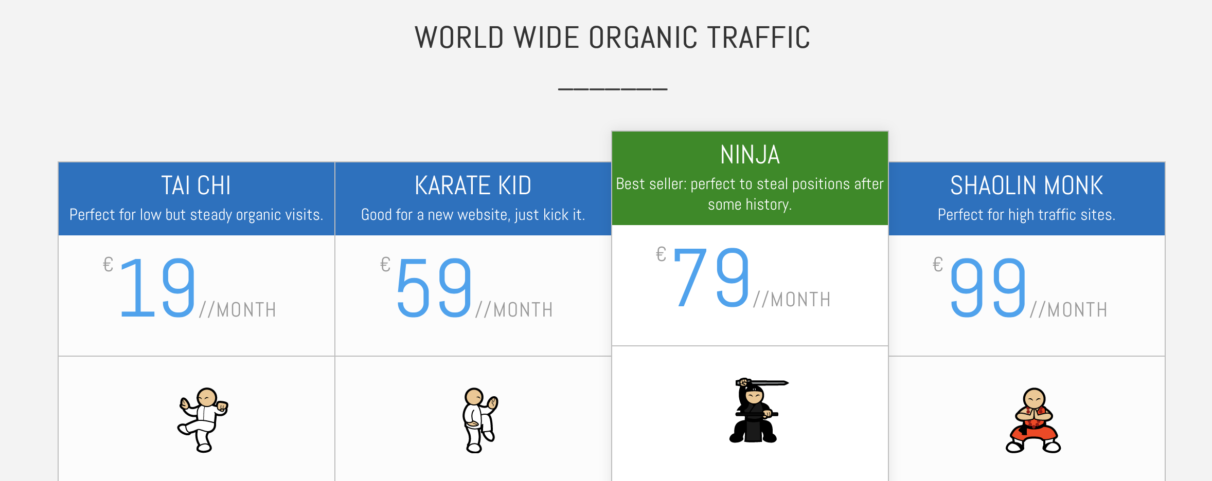 an example of various pricing for purchasing organic traffic