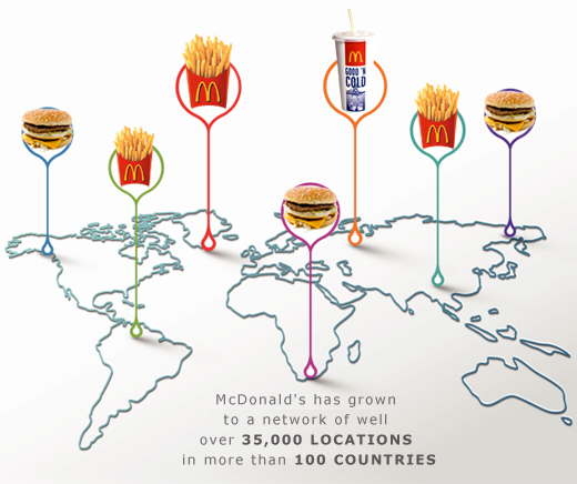 How McDonald's Became The Leader In The Fast Food Industry ...