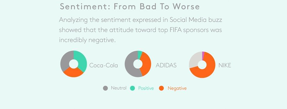 Nike social sentiment 2 copy