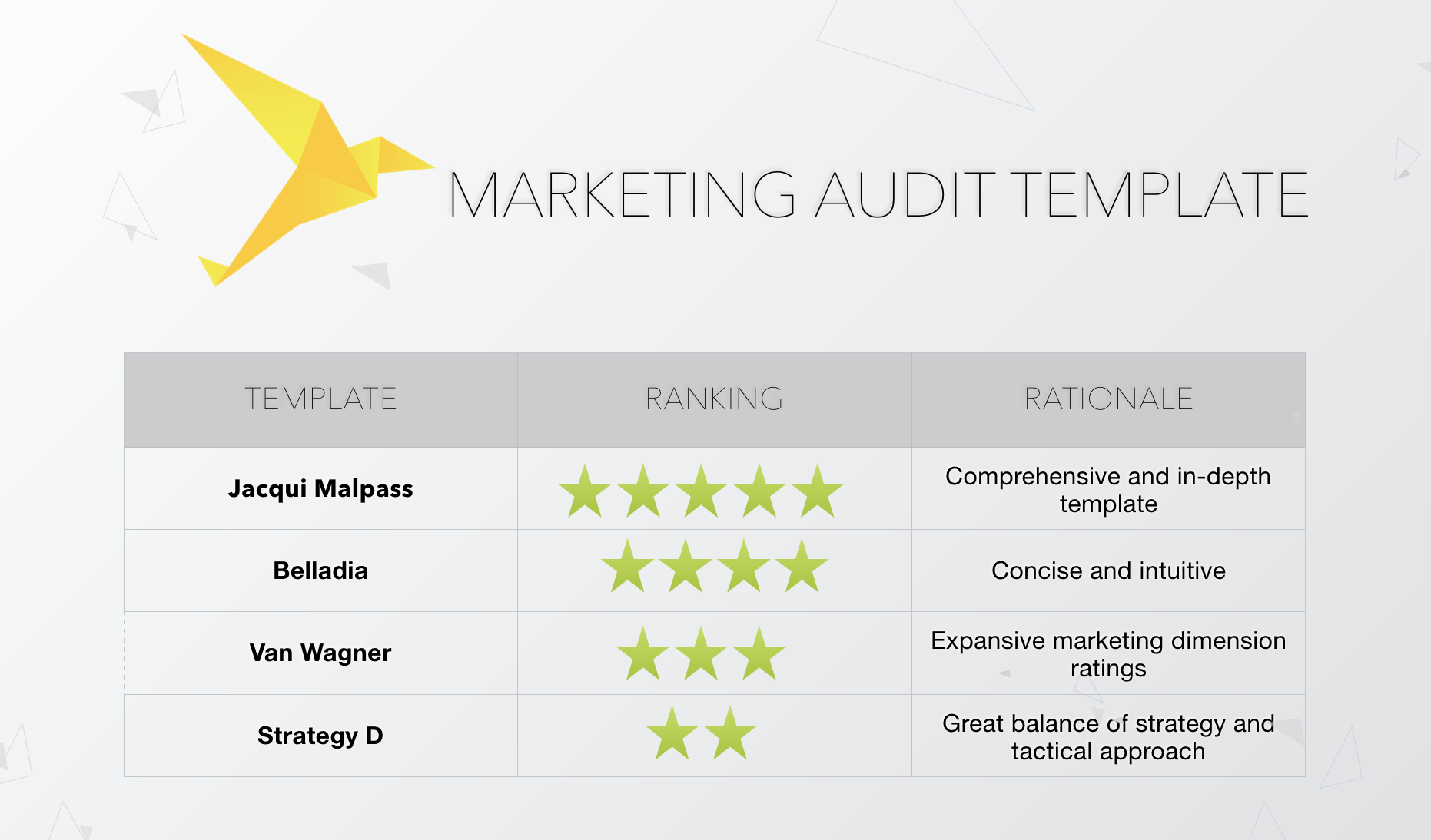 marketing audit approach ikea Marketing audit approach - ikea marketing audit overview вђњwhat is a marketing audit quite simply, it is a detailed analysis of the elements that constitute.