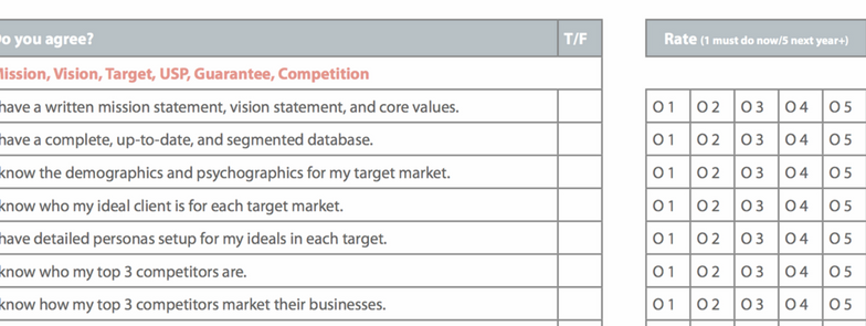 Top 10 Marketing Audit Templates