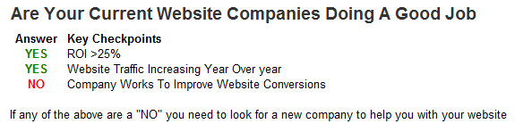 Website Company Review Check List