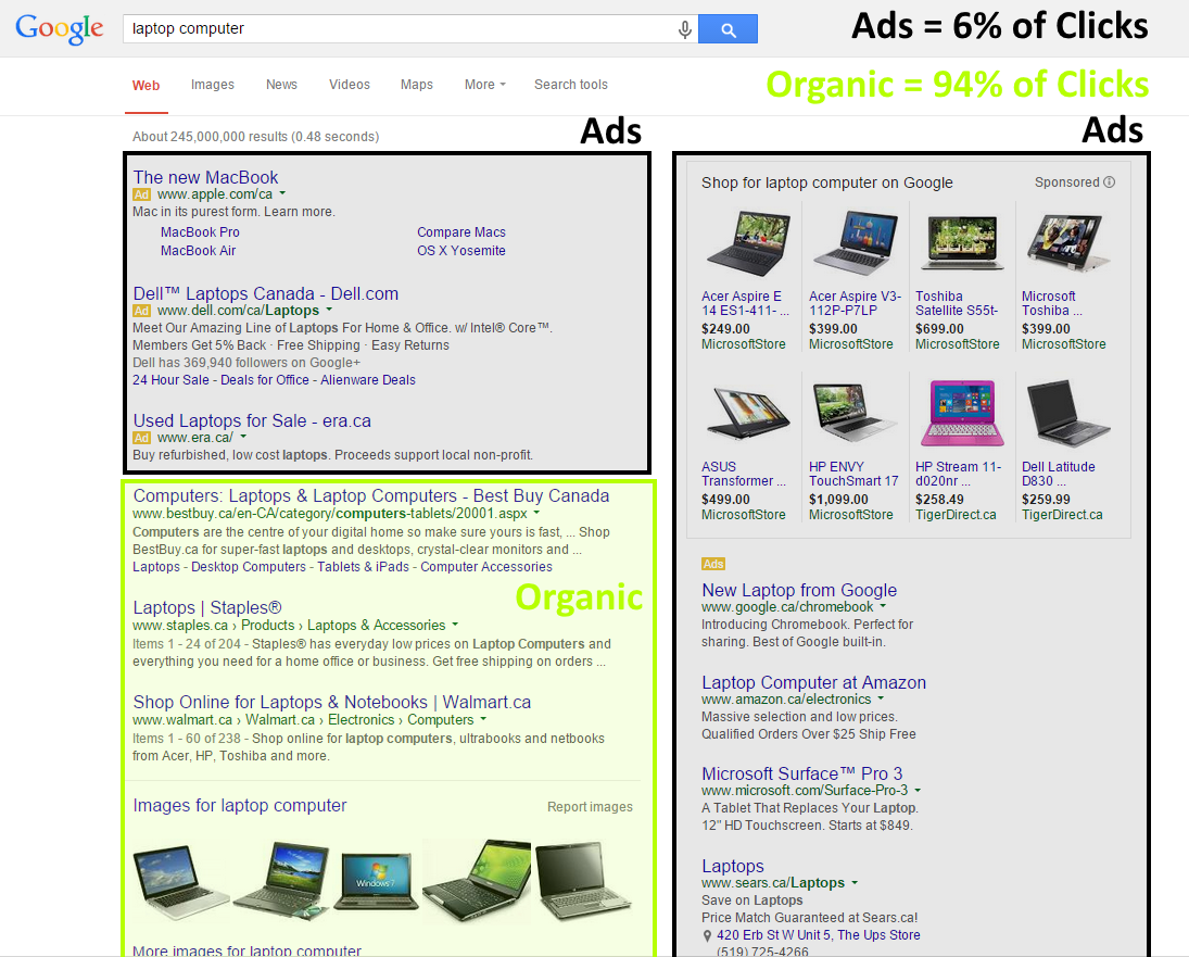 ads-vs-organic-percentage-of-clicks
