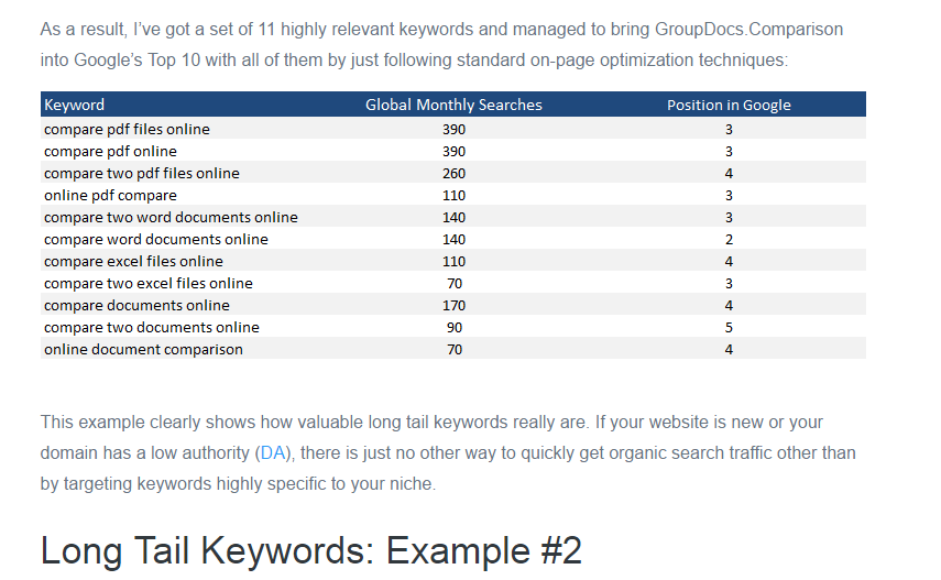 long tail keyword case study