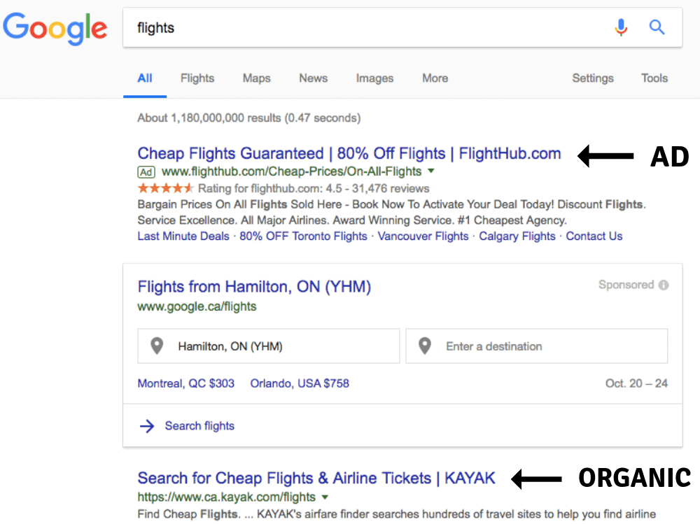 Google AdWords Search Results vs Organic Results