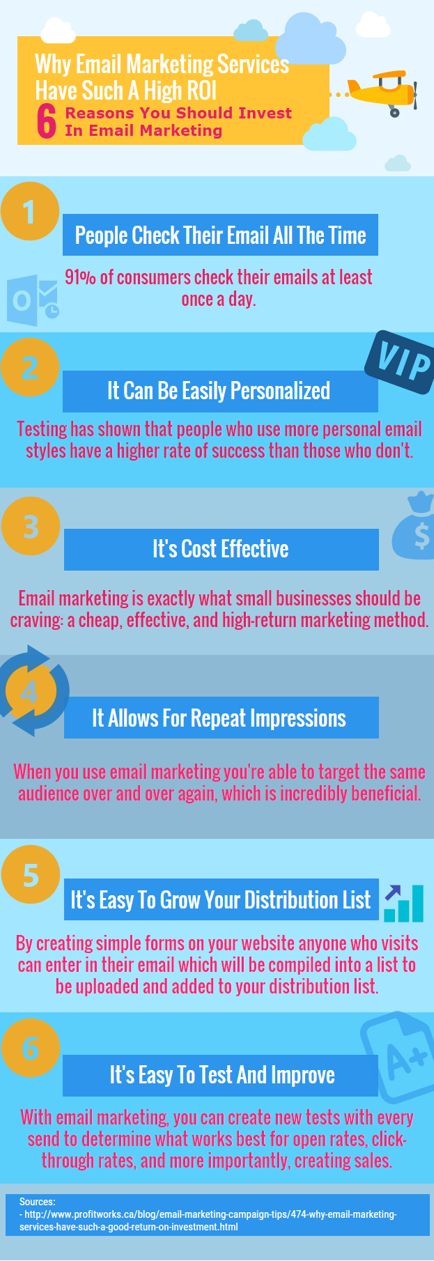 Email Marketing High ROI infographic