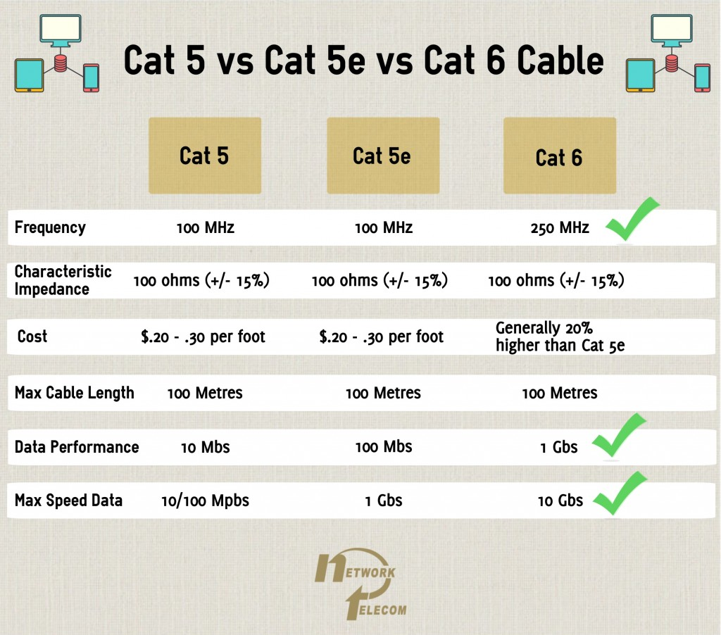 cable cat5e cat6 cat 5e wiring diagram 6: 10 actionable and profitable  small business marketing