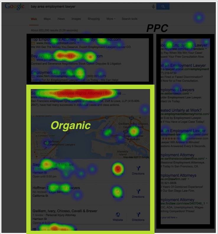 seo vs ppc click distribution heatmap 1